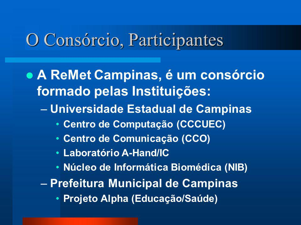 O Consórcio, Participantes A ReMet Campinas, é um consórcio formado pelas Instituições: –Universidade Estadual de Campinas Centro de Computação (CCCUEC) Centro de Comunicação (CCO) Laboratório A-Hand/IC Núcleo de Informática Biomédica (NIB) –Prefeitura Municipal de Campinas Projeto Alpha (Educação/Saúde)