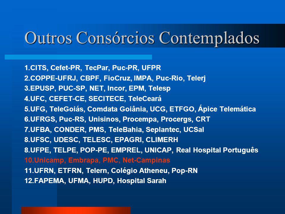 Outros Consórcios Contemplados 1.CITS, Cefet-PR, TecPar, Puc-PR, UFPR 2.COPPE-UFRJ, CBPF, FioCruz, IMPA, Puc-Rio, Telerj 3.EPUSP, PUC-SP, NET, Incor, EPM, Telesp 4.UFC, CEFET-CE, SECITECE, TeleCeará 5.UFG, TeleGoiás, Comdata Goiânia, UCG, ETFGO, Ápice Telemática 6.UFRGS, Puc-RS, Unisinos, Procempa, Procergs, CRT 7.UFBA, CONDER, PMS, TeleBahia, Seplantec, UCSal 8.UFSC, UDESC, TELESC, EPAGRI, CLIMERH 8.UFPE, TELPE, POP-PE, EMPREL, UNICAP, Real Hospital Português 10.Unicamp, Embrapa, PMC, Net-Campinas 11.UFRN, ETFRN, Telern, Colégio Atheneu, Pop-RN 12.FAPEMA, UFMA, HUPD, Hospital Sarah