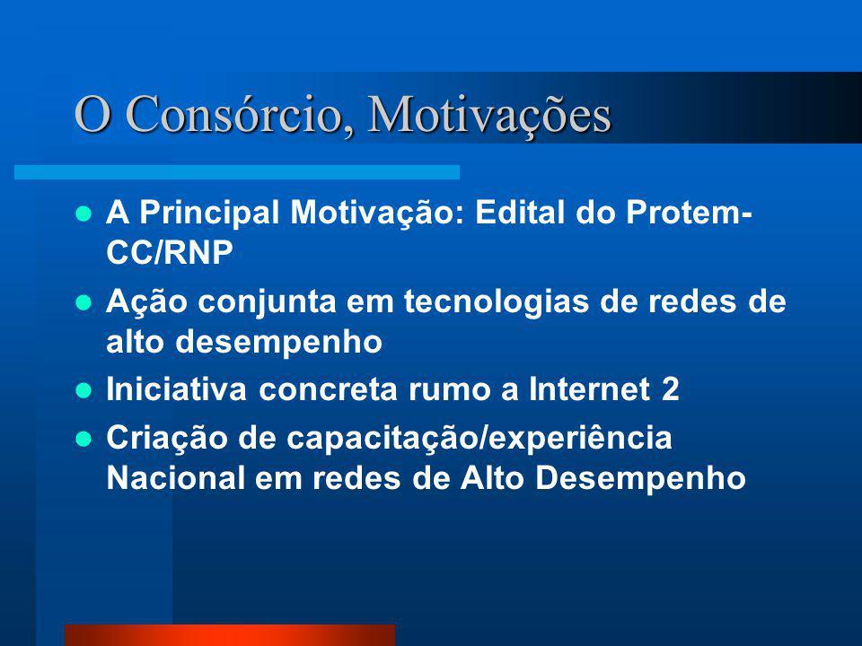 O Consórcio, Motivações A Principal Motivação: Edital do Protem- CC/RNP Ação conjunta em tecnologias de redes de alto desempenho Iniciativa concreta r