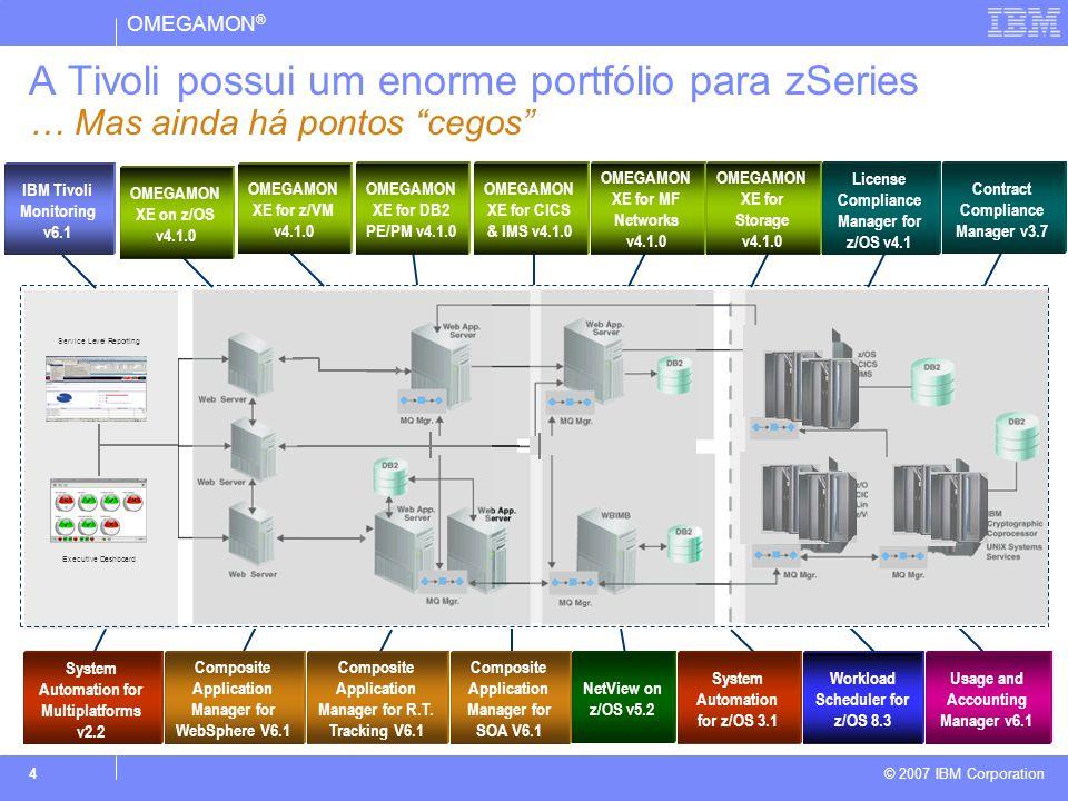 OMEGAMON ® © 2007 IBM Corporation 15 UA – HTTP DP