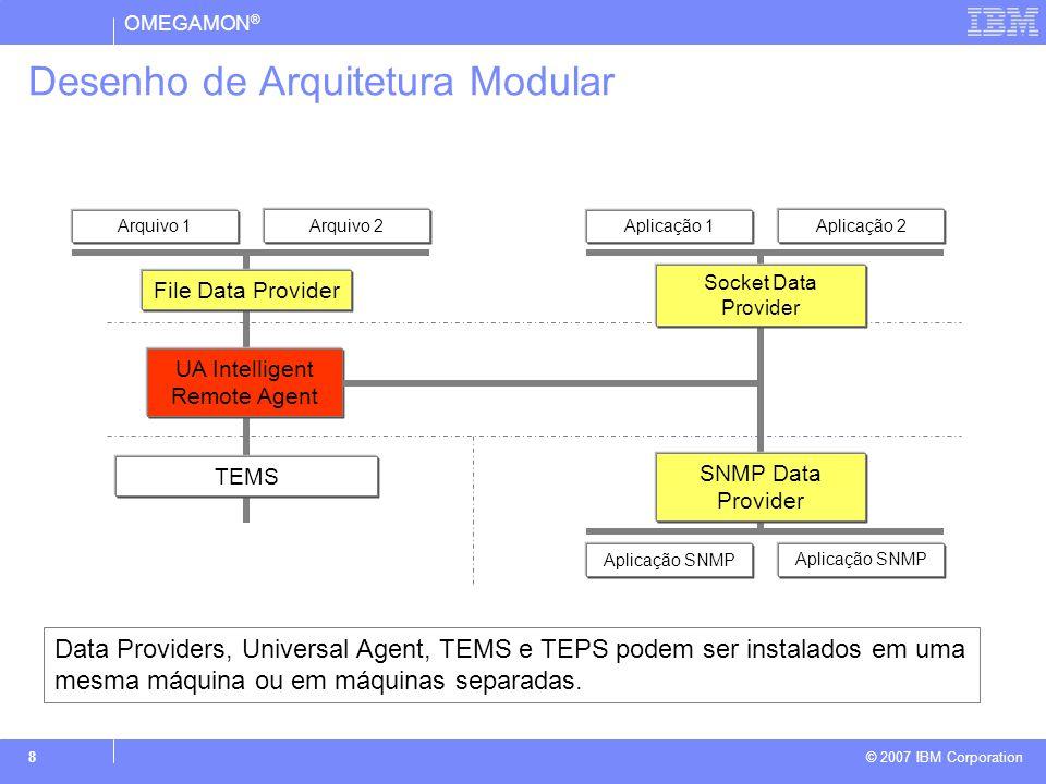 OMEGAMON ® © 2007 IBM Corporation 9 Introduzindo Metafiles