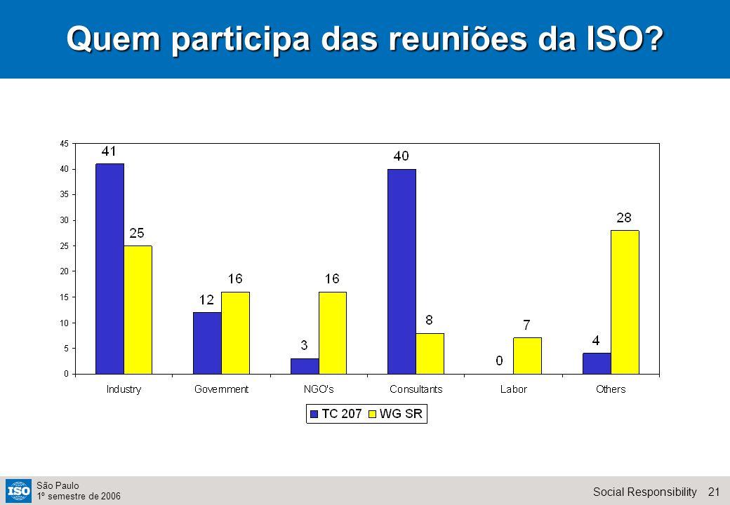 21Social Responsibility São Paulo 1º semestre de 2006 Quem participa das reuniões da ISO?