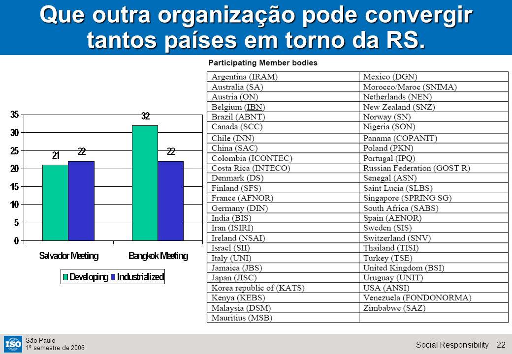 22Social Responsibility São Paulo 1º semestre de 2006 Que outra organização pode convergir tantos países em torno da RS.