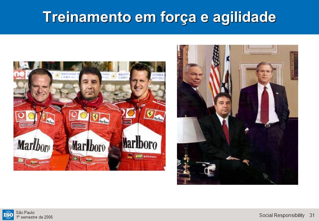 31Social Responsibility São Paulo 1º semestre de 2006 Treinamento em força e agilidade