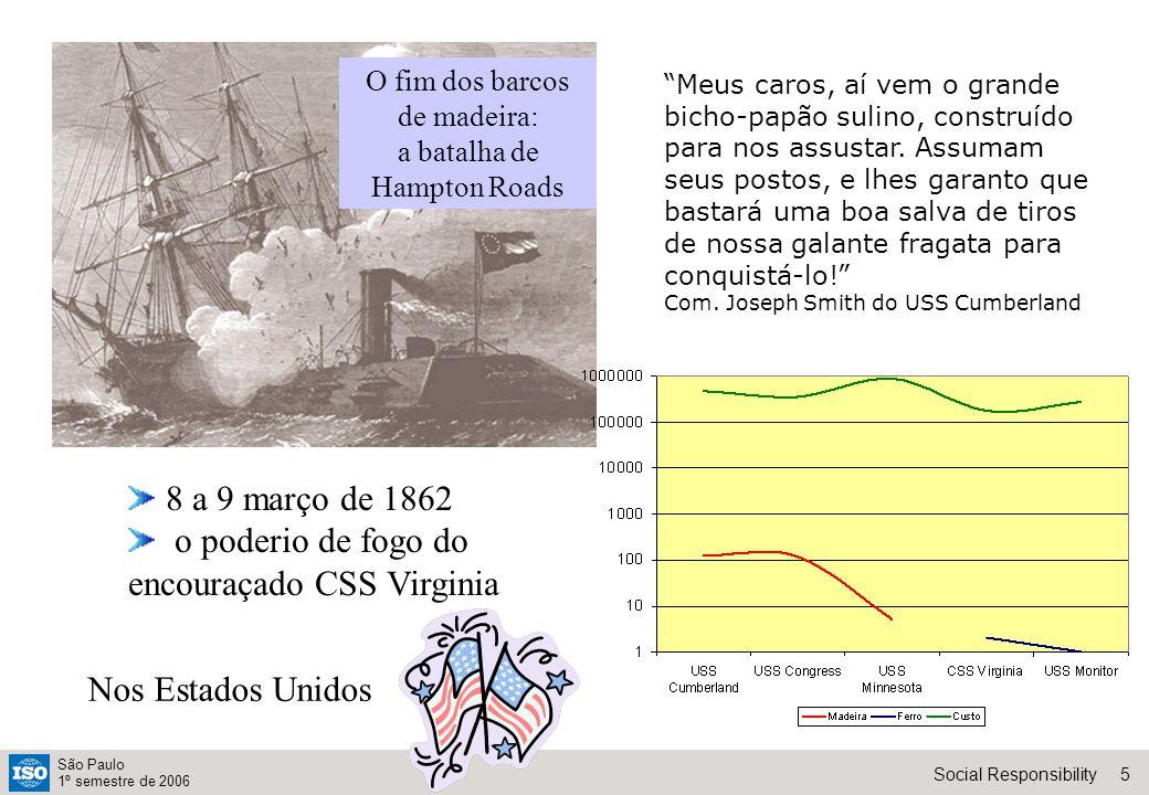 5Social Responsibility São Paulo 1º semestre de 2006 O fim dos barcos de madeira: a batalha de Hampton Roads 8 a 9 março de 1862 o poderio de fogo do encouraçado CSS Virginia Meus caros, aí vem o grande bicho-papão sulino, construído para nos assustar.