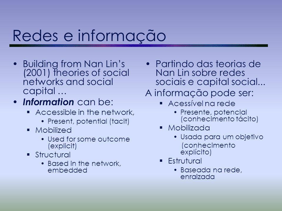 RS Questões sobre o fluxo de informação Who shares what information with whom.