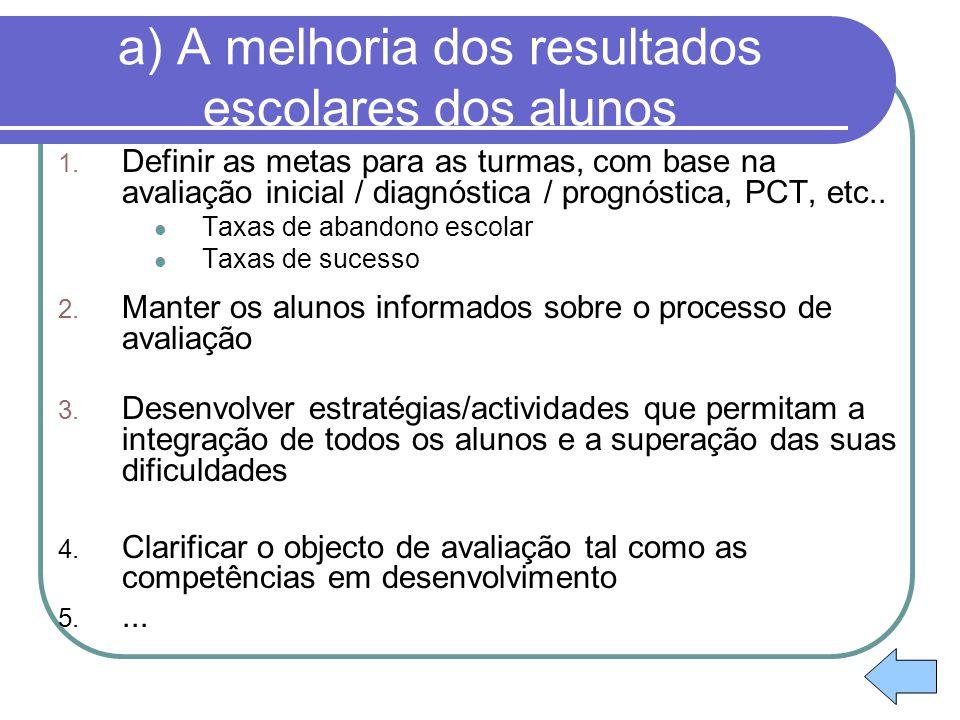 a) A melhoria dos resultados escolares dos alunos 1. Definir as metas para as turmas, com base na avaliação inicial / diagnóstica / prognóstica, PCT,