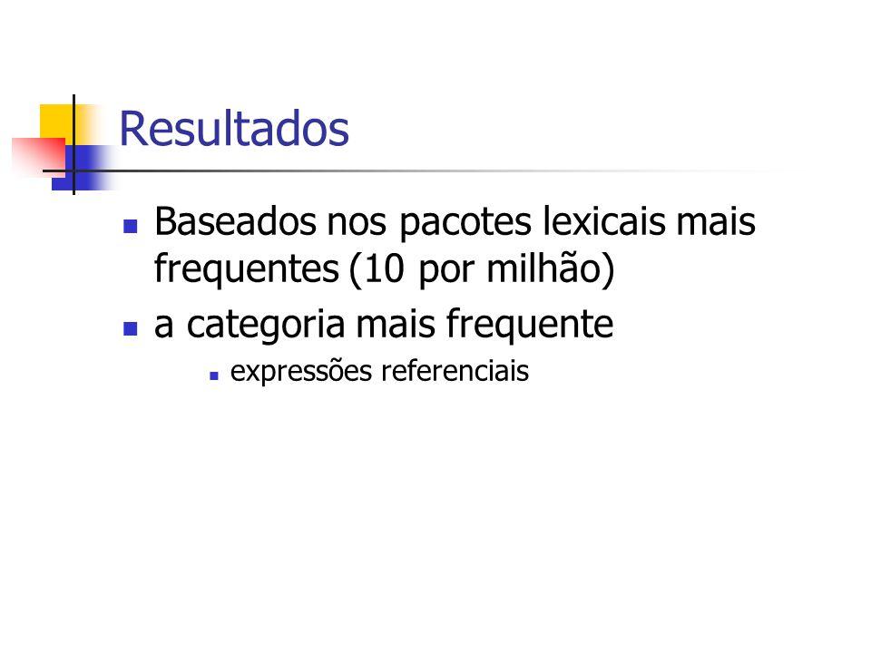 Resultados Baseados nos pacotes lexicais mais frequentes (10 por milhão) a categoria mais frequente expressões referenciais