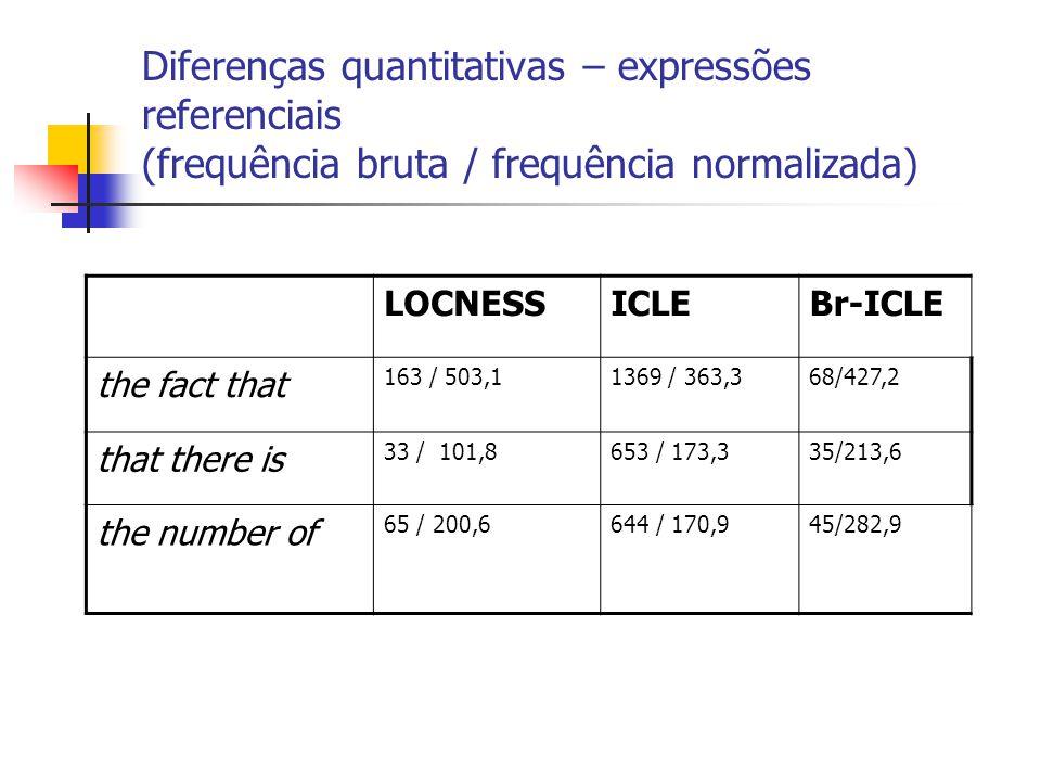 Diferenças quantitativas – expressões referenciais (frequência bruta / frequência normalizada) LOCNESSICLEBr-ICLE the fact that 163 / 503,11369 / 363,