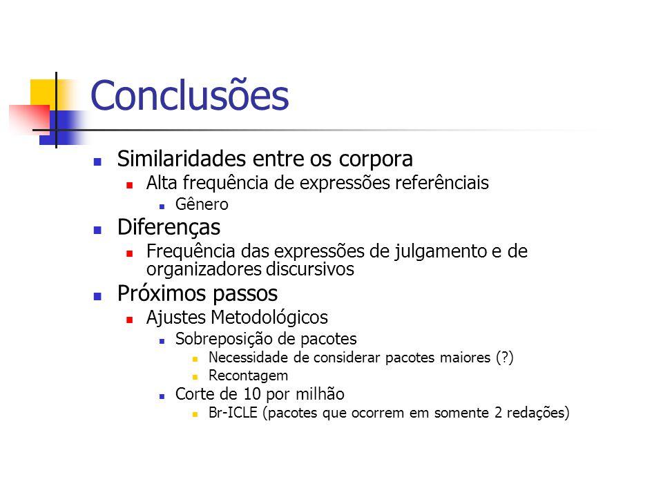Conclusões Similaridades entre os corpora Alta frequência de expressões referênciais Gênero Diferenças Frequência das expressões de julgamento e de or