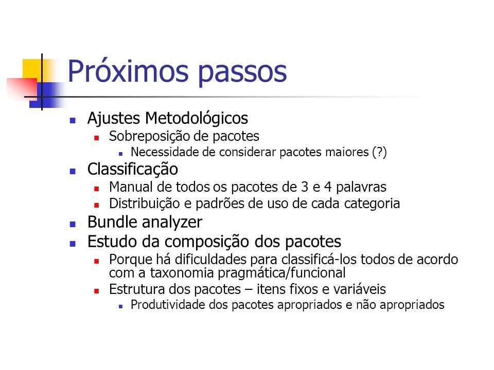 Próximos passos Ajustes Metodológicos Sobreposição de pacotes Necessidade de considerar pacotes maiores (?) Classificação Manual de todos os pacotes d