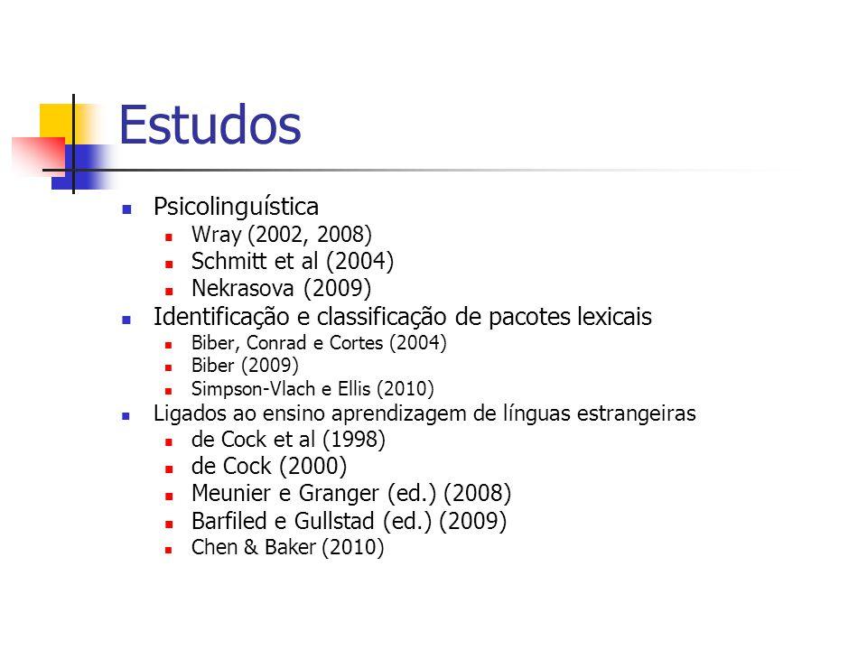 Estudos Psicolinguística Wray (2002, 2008) Schmitt et al (2004) Nekrasova (2009) Identificação e classificação de pacotes lexicais Biber, Conrad e Cor