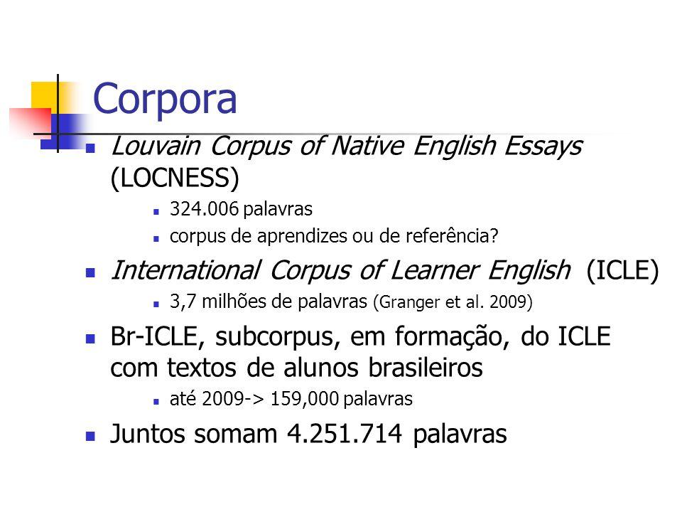 Corpora Louvain Corpus of Native English Essays (LOCNESS) 324.006 palavras corpus de aprendizes ou de referência? International Corpus of Learner Engl