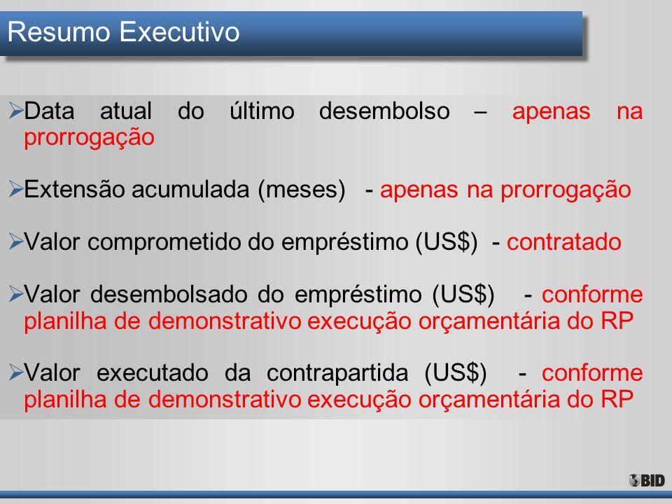 Resumo Executivo  Data atual do último desembolso – apenas na prorrogação  Extensão acumulada (meses) - apenas na prorrogação  Valor comprometido d