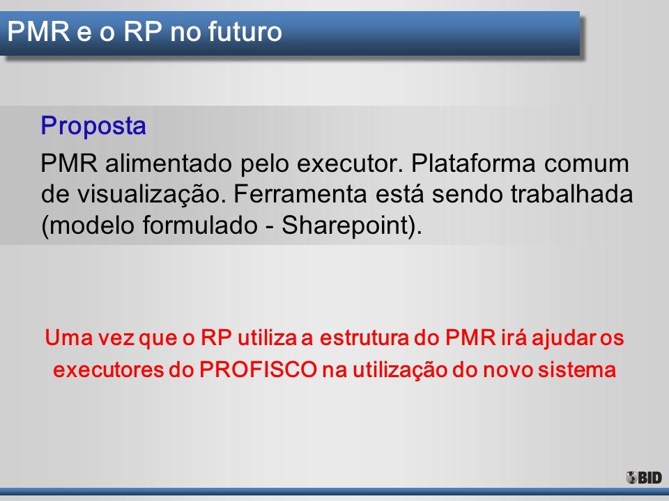 PMR e o RP no futuro Proposta PMR alimentado pelo executor. Plataforma comum de visualização. Ferramenta está sendo trabalhada (modelo formulado - Sha