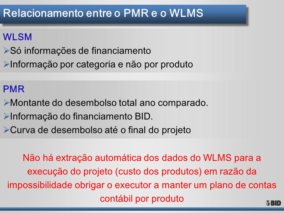 Relacionamento entre o PMR e o WLMS WLSM  Só informações de financiamento  Informação por categoria e não por produto PMR  Montante do desembolso t