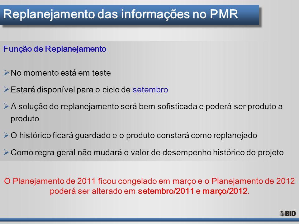 Replanejamento das informações no PMR Função de Replanejamento  No momento está em teste  Estará disponível para o ciclo de setembro  A solução de