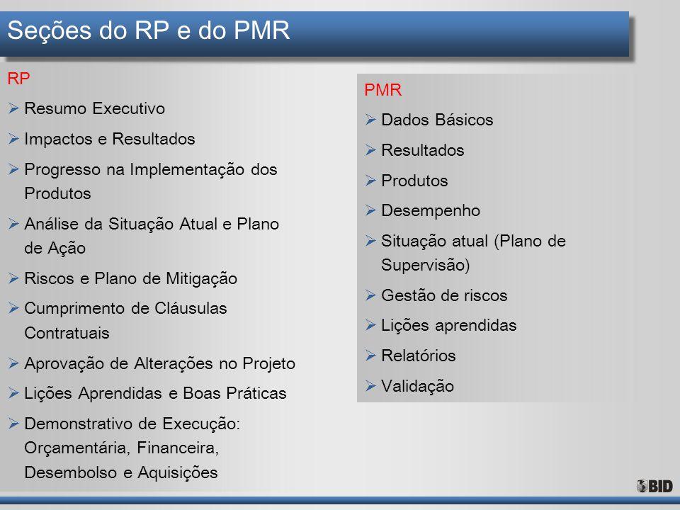 Seções do RP e do PMR PMR  Dados Básicos  Resultados  Produtos  Desempenho  Situação atual (Plano de Supervisão)  Gestão de riscos  Lições apre