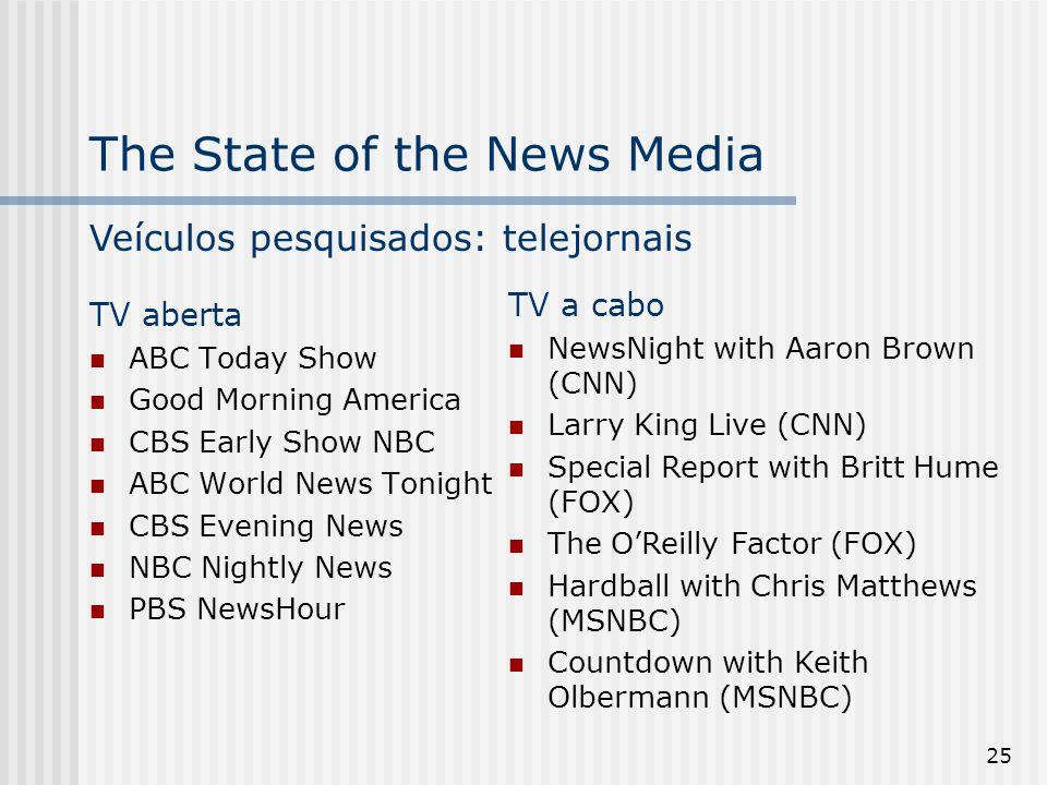 25 TV aberta ABC Today Show Good Morning America CBS Early Show NBC ABC World News Tonight CBS Evening News NBC Nightly News PBS NewsHour The State of