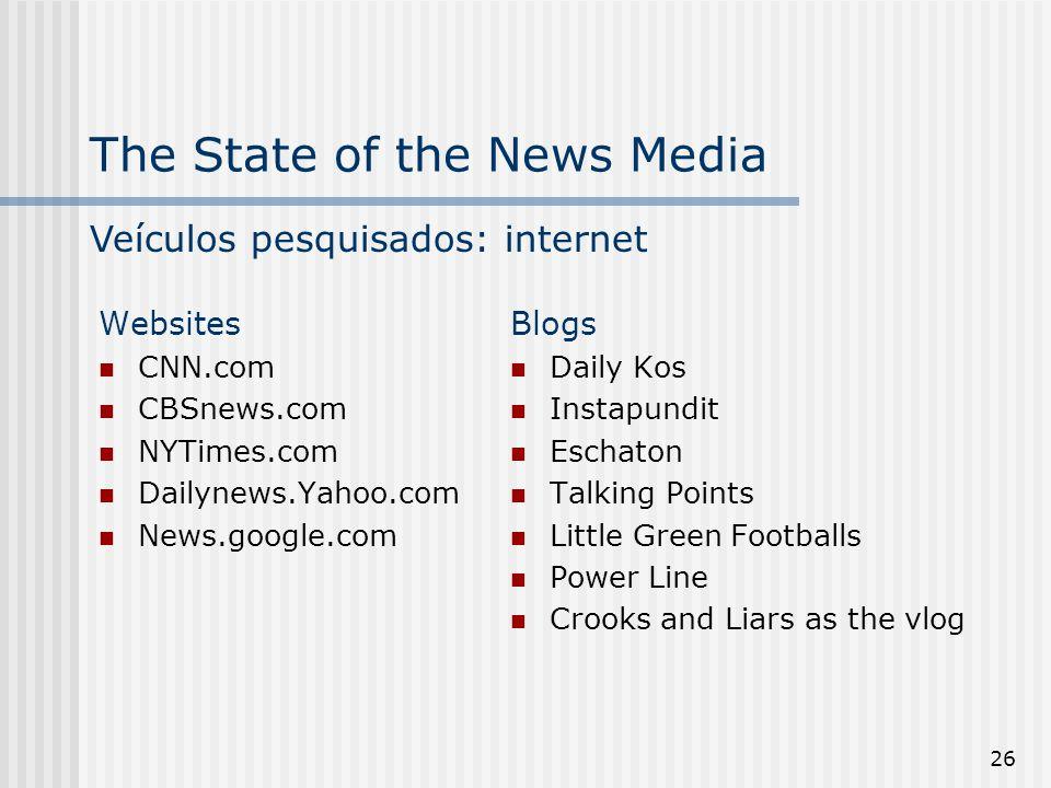 26 Websites CNN.com CBSnews.com NYTimes.com Dailynews.Yahoo.com News.google.com Blogs Daily Kos Instapundit Eschaton Talking Points Little Green Footb