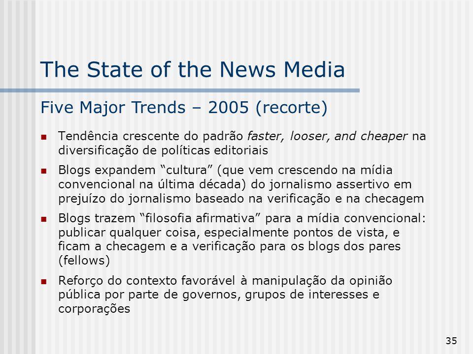 """35 Tendência crescente do padrão faster, looser, and cheaper na diversificação de políticas editoriais Blogs expandem """"cultura"""" (que vem crescendo na"""