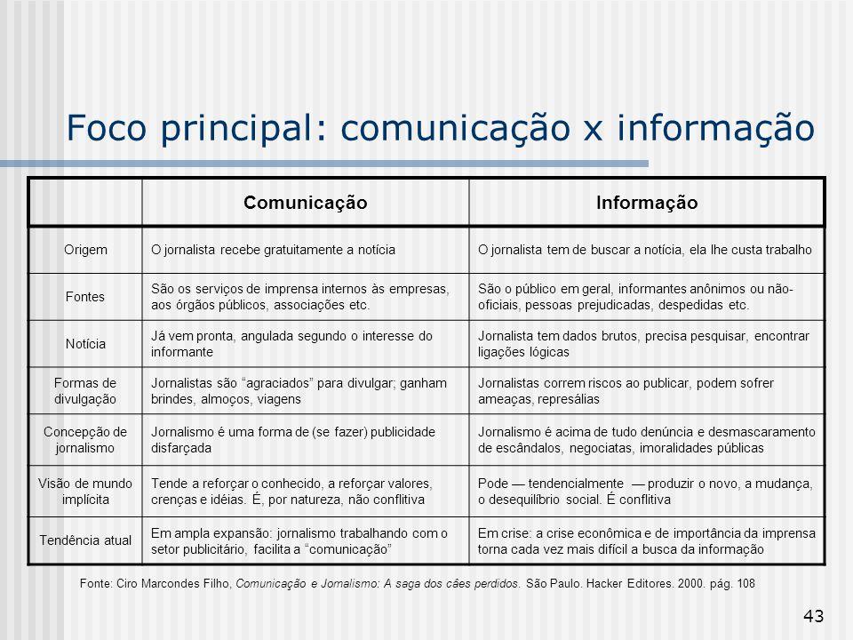 43 Foco principal: comunicação x informação Fonte: Ciro Marcondes Filho, Comunicação e Jornalismo: A saga dos câes perdidos. São Paulo. Hacker Editore