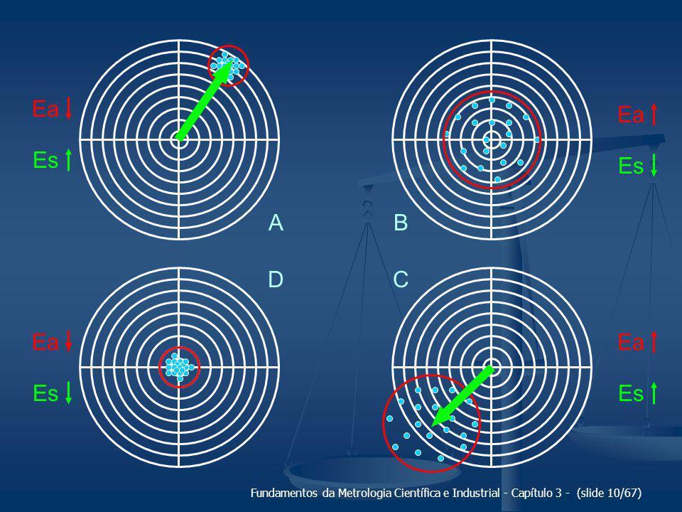 www.labmetro.ufsc.br/livroFMCI 3.1 Tipos de erros – Terminologia do VIM 2012 (Inmetro e Instituto Português da Qualidade)