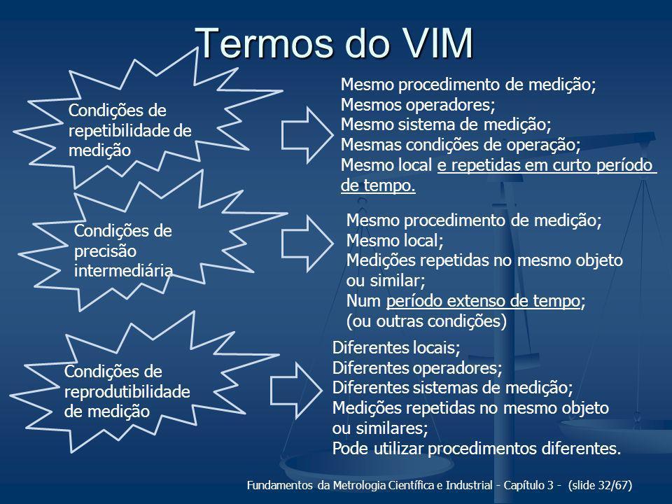 www.labmetro.ufsc.br/livroFMCI 3.2 e 3.3 Caracterização e componentes do erro de medição