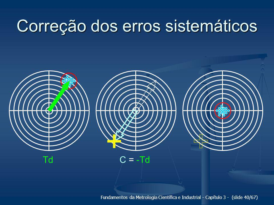 Fundamentos da Metrologia Científica e Industrial - Capítulo 3 - (slide 41/67) Indicação corrigida 1014 1015 1017 1012 1015 1018 1014 1015 1016 1013 1016 1015 I 12 11 10 9 8 7 6 5 4 3 2 1 Nº 1015 média -15 C 999 1000 1002 997 1000 1003 999 1000 1001 998 1001 1000 Ic 1000 0 2 -3 0 3 0 1 -2 1 0 Ea 0 99510001005 C = -Td C = 1000 - 1015 C = -15 g