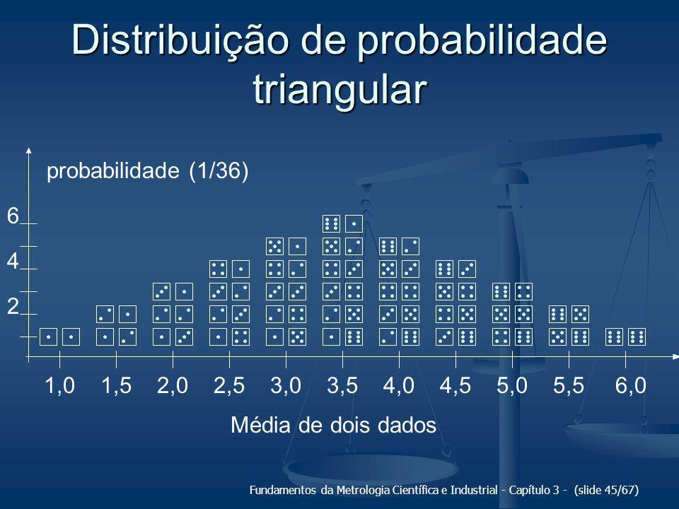 Fundamentos da Metrologia Científica e Industrial - Capítulo 3 - (slide 46/67) Distribuição de probabilidade triangular