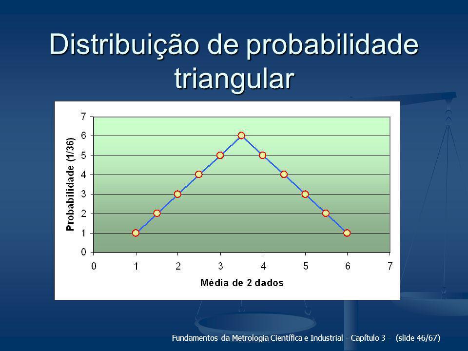 Fundamentos da Metrologia Científica e Industrial - Capítulo 3 - (slide 47/67) Lançamento de um dado