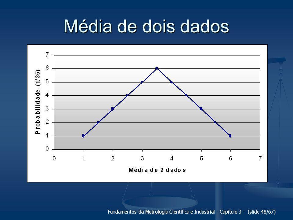 Fundamentos da Metrologia Científica e Industrial - Capítulo 3 - (slide 49/67) Média de três dados