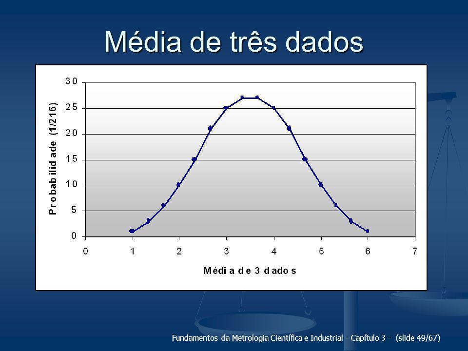 Fundamentos da Metrologia Científica e Industrial - Capítulo 3 - (slide 50/67) Média de quatro dados