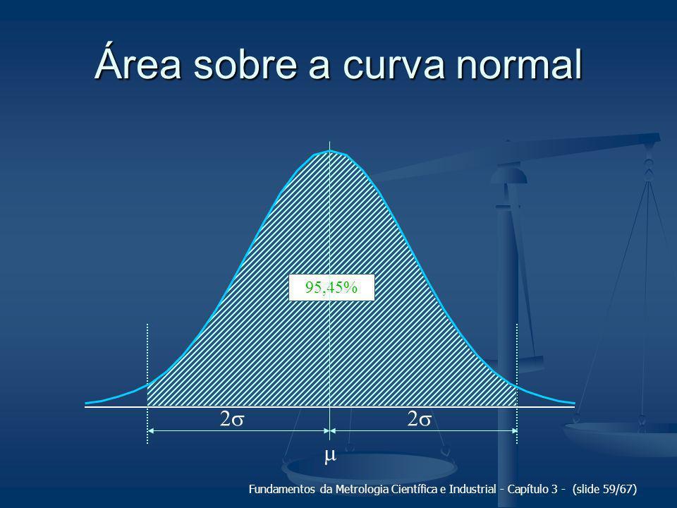 Fundamentos da Metrologia Científica e Industrial - Capítulo 3 - (slide 60/67) Estimativa da repetibilidade Estimativa da repetibilidade (para 95,45 % de probabilidade) Para amostras infinitas: Re = 2.