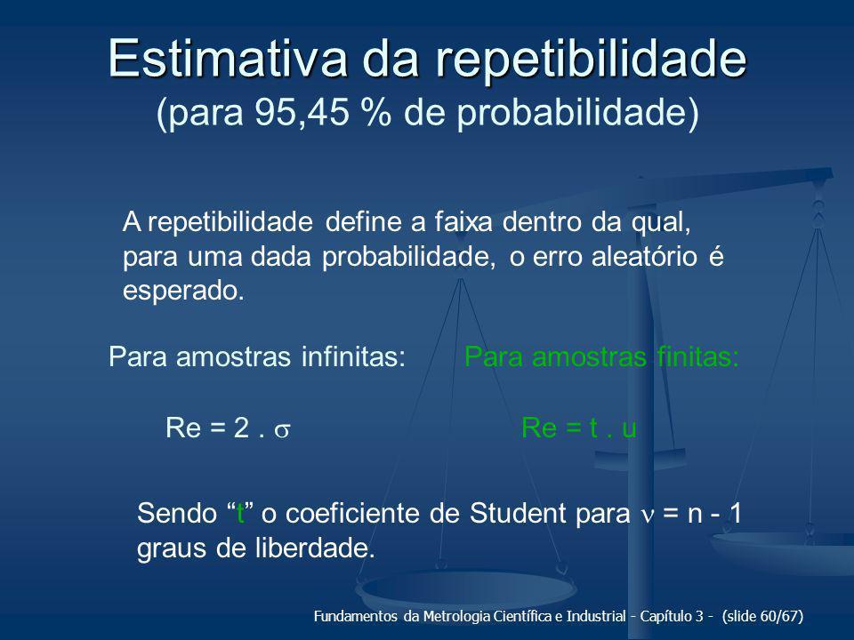 Fundamentos da Metrologia Científica e Industrial - Capítulo 3 - (slide 61/67) Coeficiente t de Student