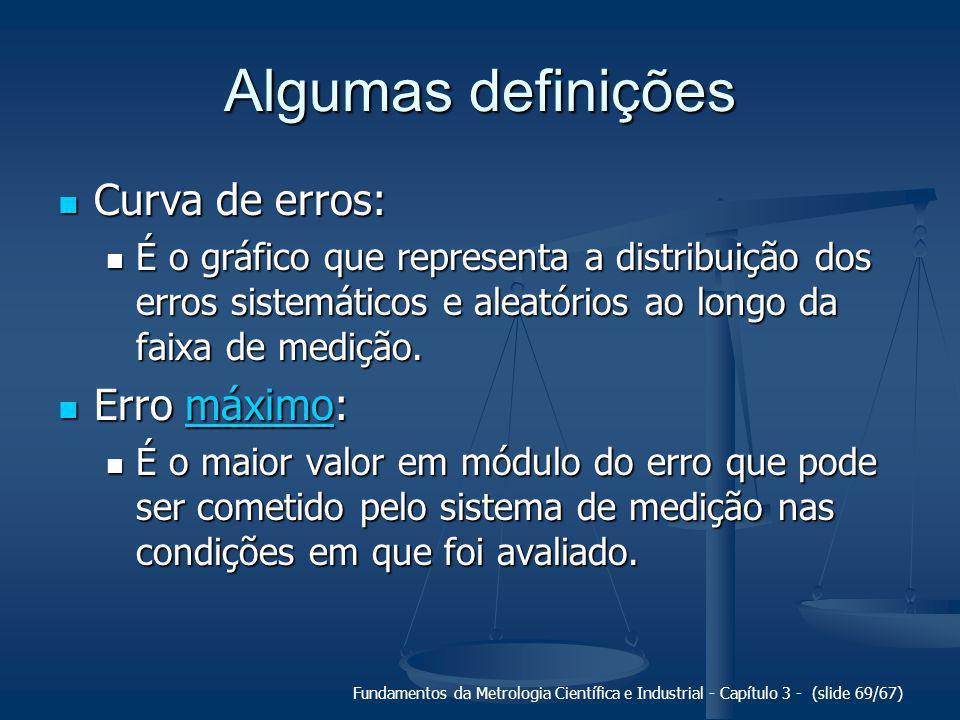 www.labmetro.ufsc.br/livroFMCI 3.7 Representação gráfica dos erros de medição