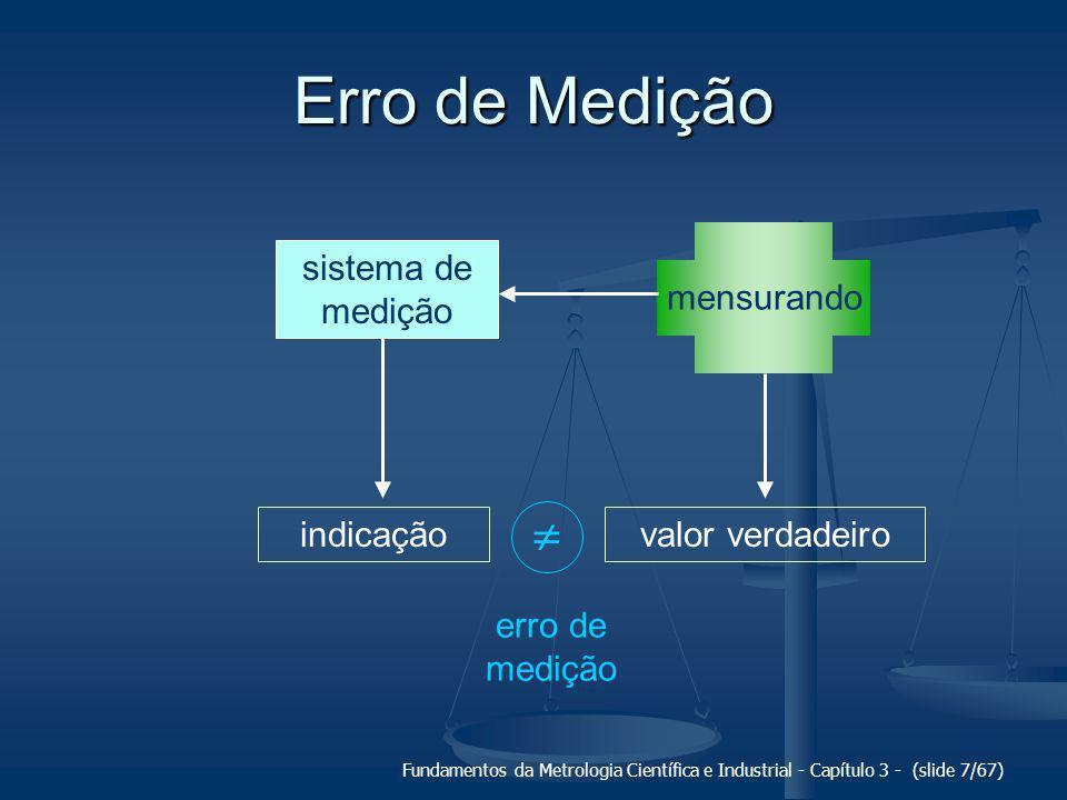 Fundamentos da Metrologia Científica e Industrial - Capítulo 3 - (slide 8/67) Um exemplo de erros...