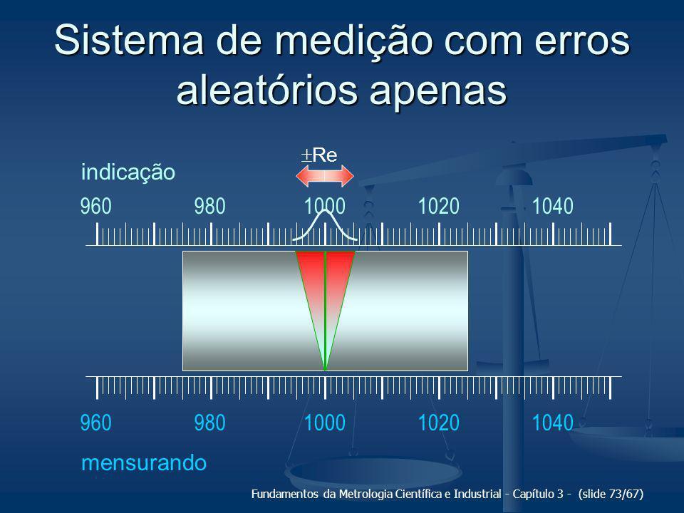 Fundamentos da Metrologia Científica e Industrial - Capítulo 3 - (slide 74/67) Sistema de medição com erros sistemático e aleatório 100010201040960980 mensurando 100010201040960980 indicação +Es  Re