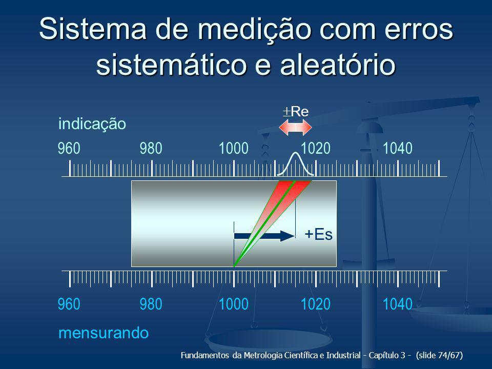 www.labmetro.ufsc.br/livroFMCI 3.8 Erro ou incerteza?