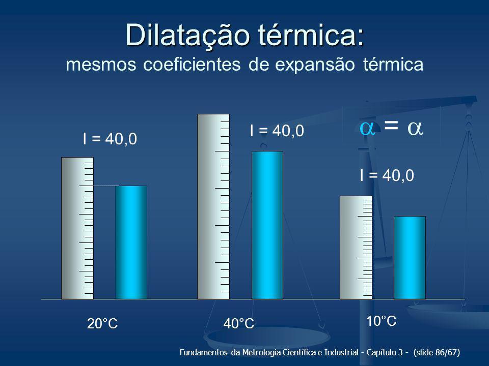 Fundamentos da Metrologia Científica e Industrial - Capítulo 3 - (slide 87/67) Dilatação térmica: Ci Ce Sabendo que a 20  C Ci = Ce Qual a resposta certa a 40  C.