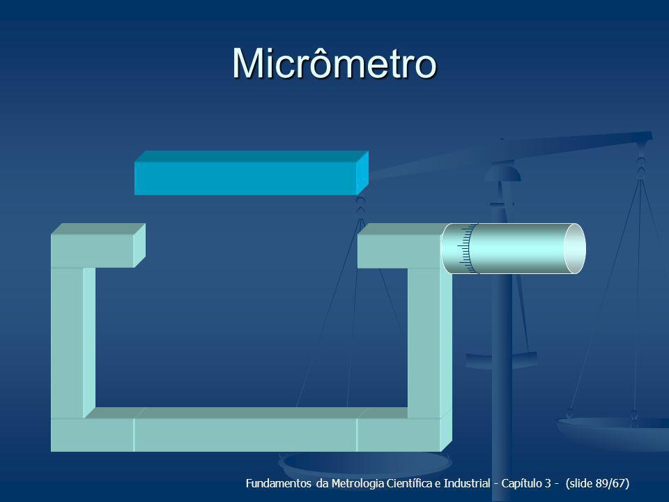 Fundamentos da Metrologia Científica e Industrial - Capítulo 3 - (slide 89/67) Micrômetro