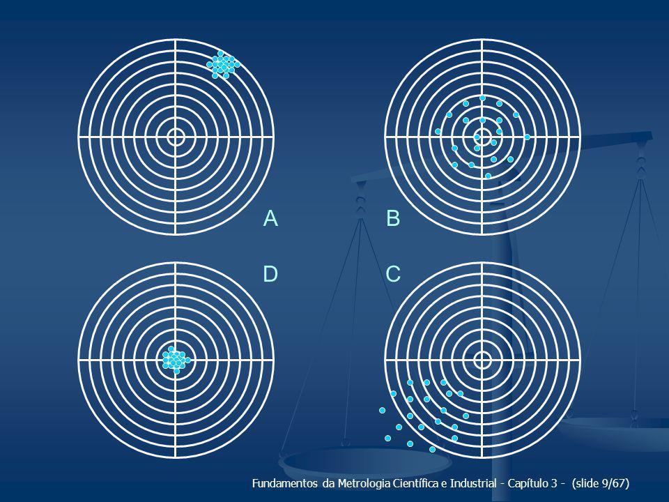 Fundamentos da Metrologia Científica e Industrial - Capítulo 3 - (slide 10/67) AB CD Ea Es Ea Es Ea Es Ea Es