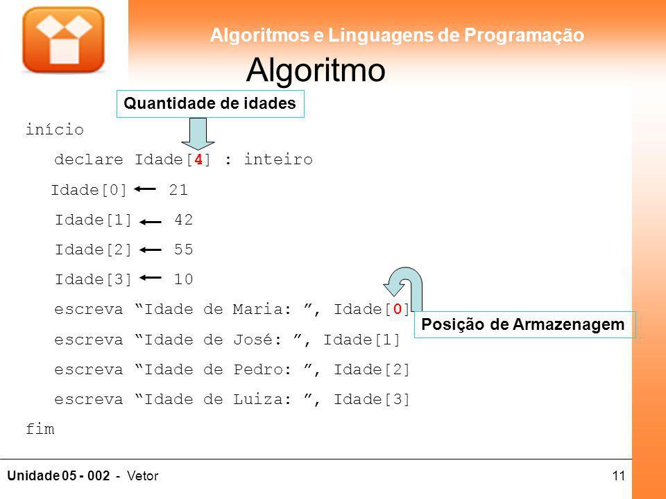 11Unidade 05 - 002 - Vetor Algoritmos e Linguagens de Programação Algoritmo início declare Idade[4] : inteiro Idade[0] 21 Idade[1] 42 Idade[2] 55 Idad