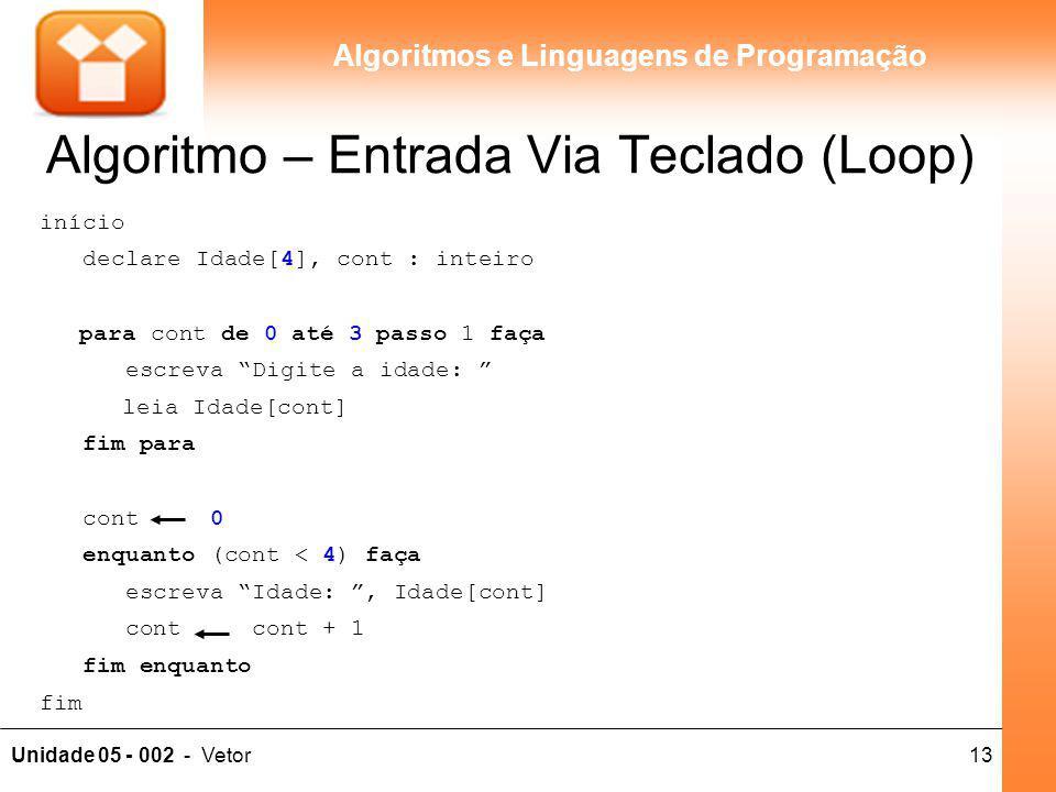 13Unidade 05 - 002 - Vetor Algoritmos e Linguagens de Programação Algoritmo – Entrada Via Teclado (Loop) início declare Idade[4], cont : inteiro para
