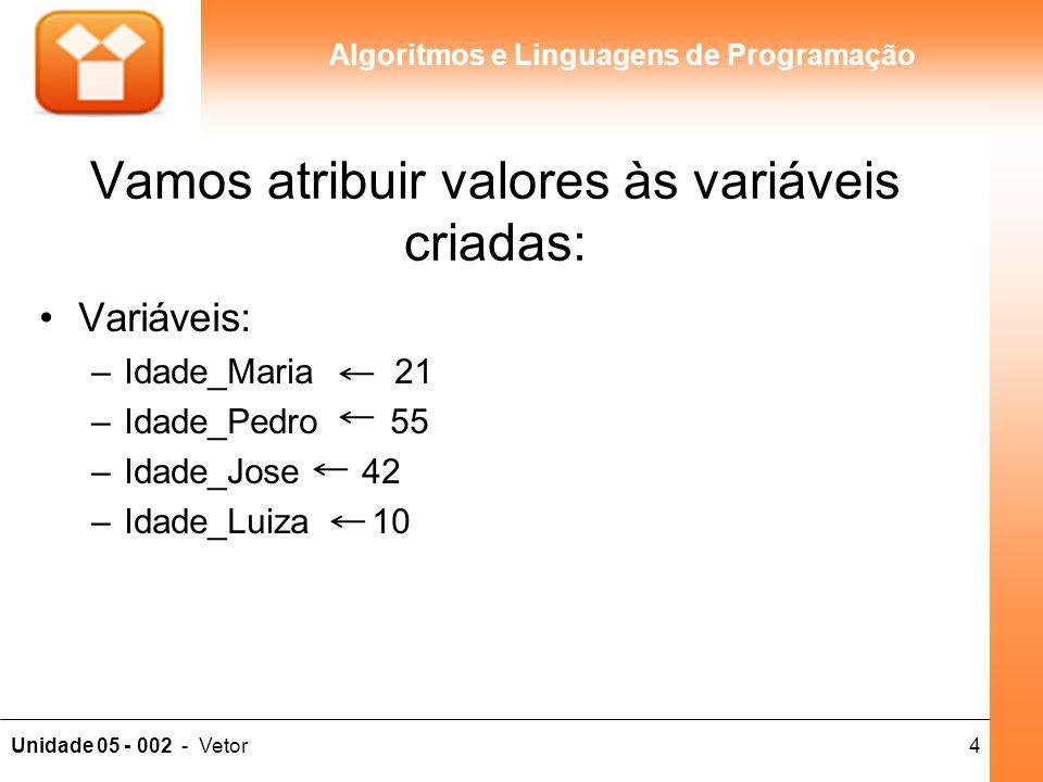 4Unidade 05 - 002 - Vetor Algoritmos e Linguagens de Programação Vamos atribuir valores às variáveis criadas: Variáveis: –Idade_Maria 21 –Idade_Pedro