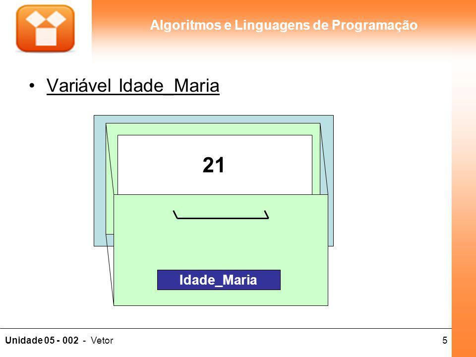 5Unidade 05 - 002 - Vetor Algoritmos e Linguagens de Programação Variável Idade_Maria 21 Idade_Maria
