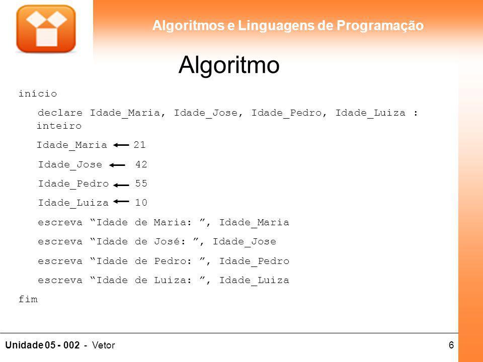 6Unidade 05 - 002 - Vetor Algoritmos e Linguagens de Programação Algoritmo início declare Idade_Maria, Idade_Jose, Idade_Pedro, Idade_Luiza : inteiro