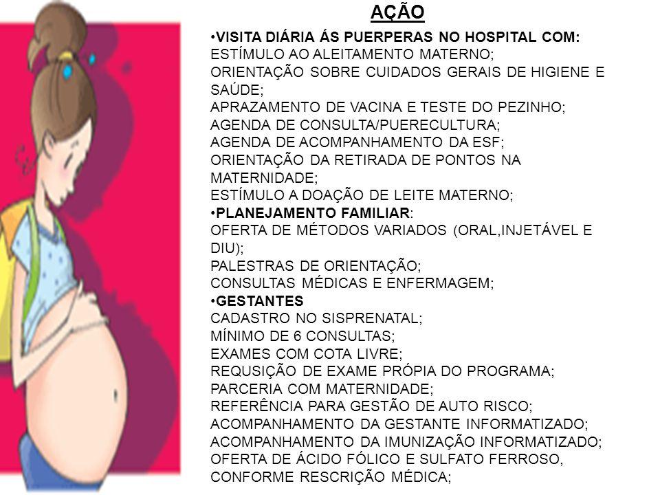 AÇÃO VISITA DIÁRIA ÁS PUERPERAS NO HOSPITAL COM: ESTÍMULO AO ALEITAMENTO MATERNO; ORIENTAÇÃO SOBRE CUIDADOS GERAIS DE HIGIENE E SAÚDE; APRAZAMENTO DE
