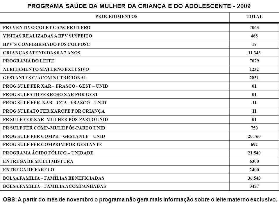 GRUPO DE CAUSA 2000200120022003200420052006200720082009TOTAL Algumas doenças infec.