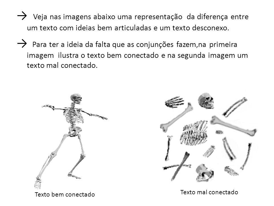 → Veja nas imagens abaixo uma representação da diferença entre um texto com ideias bem articuladas e um texto desconexo.